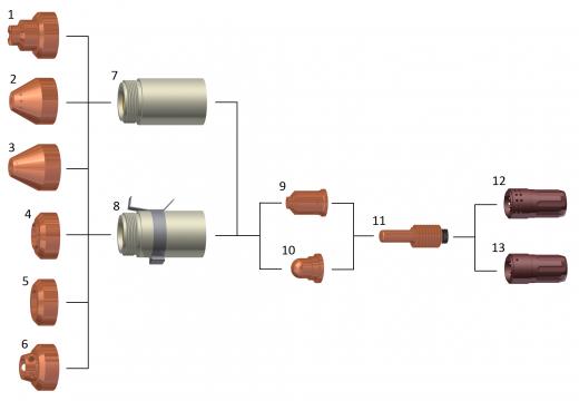 hypertherm-powermax-65
