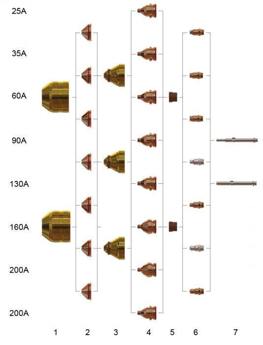 percut-440-percut-450-g-line-ciecie-20-200a-hifocus-280i-360i-440i