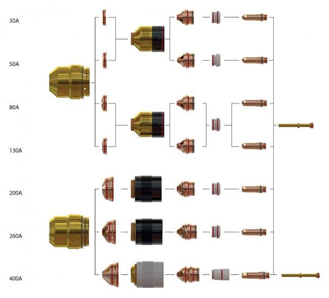 HPR130XD-260XD-400XD.jpg