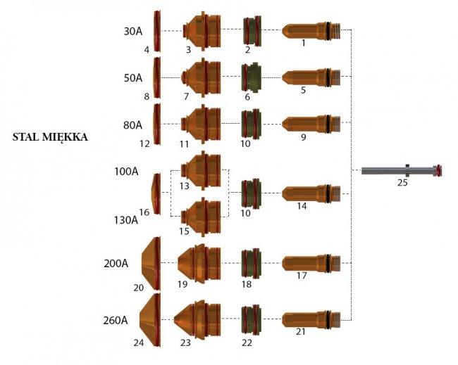 hypr-130-260
