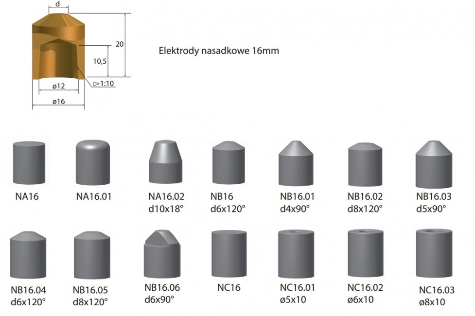 zgrzewanie-elektrody-nasadkowe-16mm-01
