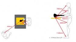 ochrona-bezpieczenstwo-laserowe-a01