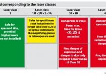 ochrona-bezpieczenstwo-laserowe-06