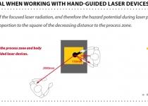 ochrona-bezpieczenstwo-laserowe-07